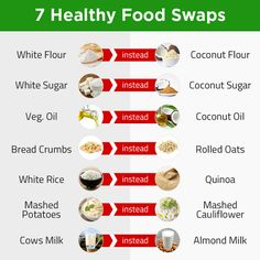 7 Easy Food Swaps For Weight Loss and Improved Health!