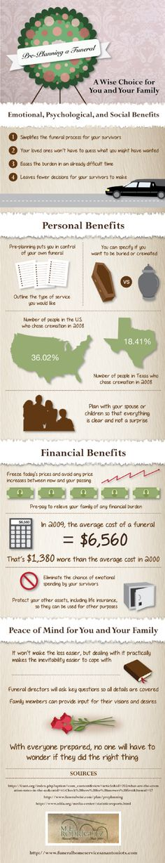 Infographic Ideas zerohedge infographic : Can You Afford To Die In America? An Infographic | ZeroHedge ...