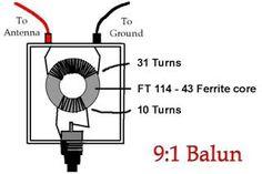 Hf Radio, Radio Wave, Ham Radio Antenna, Class D Amplifier, Electronic Engineering, Radio Frequency, Vacuum Tube, Communication, Torches