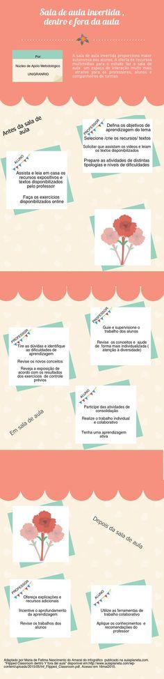 SALA DE AULA INVERTIDA DENTRO E FORA DA AULA | @Piktochart Infographic