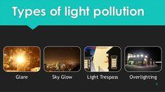 Types of light pollution  Glare Sky Glow Light Trespass Overlighting  4