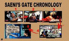 Saenih Gate
