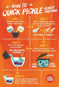 Quick Guide to Quick Pickles Want to know how to quick pickle?Want to know how to quick pickle? Do It Yourself Food, Whole Foods Market, Fermented Foods, Canning Recipes, Canning 101, Pressure Canning, Canning Jars, Food Hacks, Cooking Tips