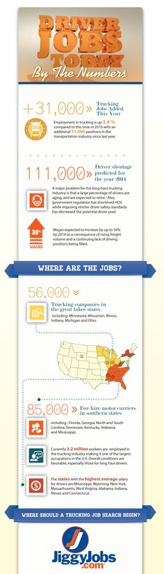 Trucking Facts u2013 an Interesting Infographic #Truckers - hotshot driver jobs resume examples