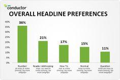 8 Winning Headline Strategies and the Psychology Behind Them