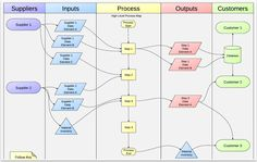 4 Powerful Apps for Creating Mind Maps on Chromebooks ~ Educational Technology and Mobile Learning
