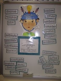 The Language of Thinking Board- Good word wall for teaching academic language for esl Classroom Pictures, Classroom Posters, School Classroom, Classroom Ideas, Classroom Charts, Classroom Helpers, Classroom Behavior, Teaching Strategies, Teaching Resources