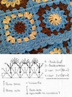 bordo/contorno colcha em crochet. Esquema.