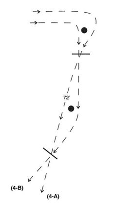 The two jumps can be ridden either as a diagonal line (A) or a bending line (B).