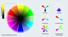 Círculo cromático RGB utilizado em monitores
