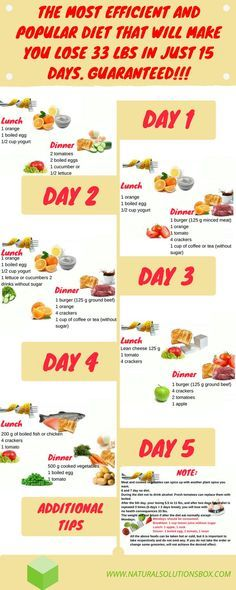 This diet allows loss of 5-11 lbs for 5 days or 22 to 33 lbs for 15 days. The advantage is that there is no feeling of weakness and exhaustion because they are getting enough vitamins and minerals. The diet is repeated three times in five days or less if you have no need of losing the weight. It makes 15-day break if you want to repeat.