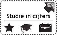 LERARENOPLEIDING AARDRIJKS-KUNDE -  Bezoek onze website met alle informatie over de lerarenopleiding aardrijkskunde van de Hogeschool van Arnhem en Nijmegen (HAN).