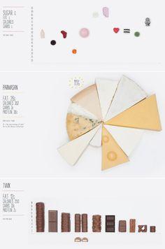 3 gráficas estadísticas cuyos componentes están hechos de la comida que representan #infografia
