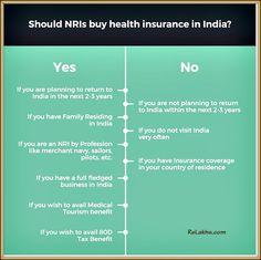 Should NRIs buy Health Insurance in India?