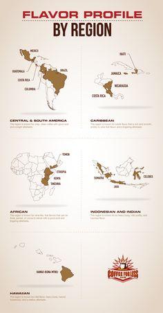 Geschmacksprofile von Kaffee nach der Herkunft!#Kaffee #Herkunft