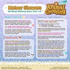 Animal Crossing Wild World, Animal Crossing Guide, Animal Crossing Villagers, Animal Crossing Qr Codes Clothes, Animal Crossing Pocket Camp, Animal Games, My Animal, Nintendo Switch, Meteor Shower