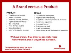 Product vs Brand