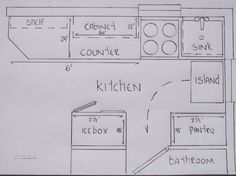 Small Living Journal , Archive » The Splendid Kitchenette Kitchenette, Small Living, Food Truck, Tiny House, Archive, Floor Plans, Journal, How To Plan, Projects