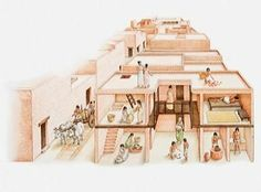 Learn interesting information about Indus Valley Civilization houses. Find out more about Indus buildings and improve your knowledge with DK Find Out. Bronze Age Civilization, Indus Valley Civilization, Ancient History, Art History, Ancient Egypt, Harappan, Mohenjo Daro, India School, Indian Village