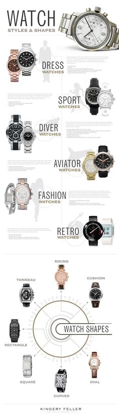 Watch Styles and Shapes - The infographic Watch Styles & Shape by Kingery Feller explains some of the more popular watch shapes and designs as well as their most common uses.