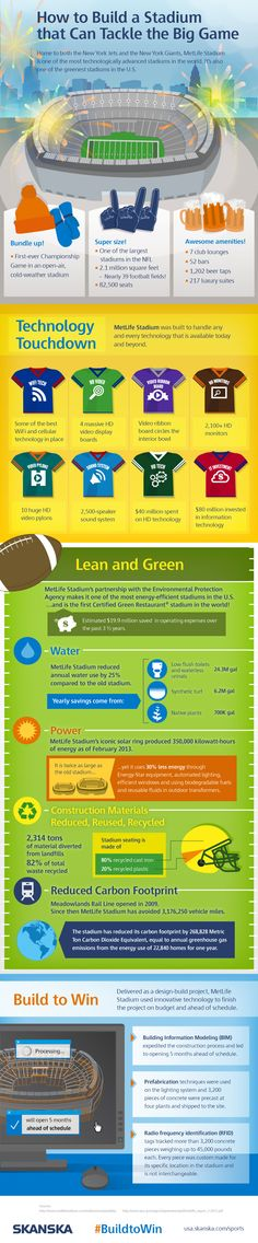 How To Build A Stadium That Can Tackle The Big Game  #infographic #HowTo #Stadium