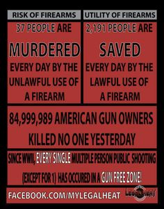 FACTS ON FIREARM OWNERS. Statistics demonstrate the real value of our amendment rights. Vote truth, not fear! If anything, be afraid of the day our right to self-defense is stolen by those who refuse to face the reality of human predators. Thats The Way, That Way, Gun Quotes, Pro Gun, Gun Rights, Thing 1, Conservative Politics, Gun Control, 2nd Amendment