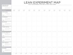 The Experiment Map is designed to help document the various experiment loops you'll experience as you search for product-market-brand fit. The experiment map documents your journey over time, making it easy to communicate your progress to your team members, investors, advisors, and even to yourself. We've tested it with hundreds of experiments, and it works.