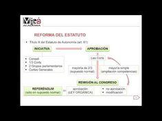 Reforma del Estatuto de Autonomía de la Comunidad Valenciana - YouTube Ea, Boarding Pass, Youtube, Studio, Youtubers, Youtube Movies