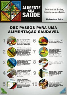 10 passos para uma alimentação saudável - http://www.receitasrapidas.com/artigos/10-passos-para-uma-alimentacao-saudavel/