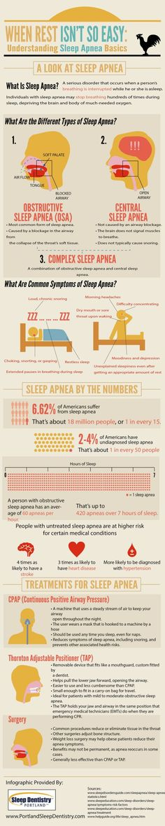 Understanding Sleep Apnea Infographic - I have sleep apnea and when first diagnosed I wouldn't wear my c-pap machine at night like I was supposed to. Over a period of a year my red and white blood cell counts increased to way above abnormal. They thought I might have leukemia. Come to find out it was just lack of oxygen to my cells from not wearing my c-pap at night. I was slowly killing myself. Now I wear it every night! by maryfair177