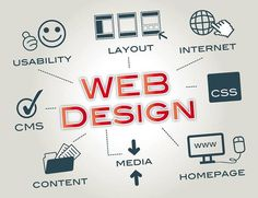 With the Houston web design service, you are assured of entering the online world effectively and efficiently.