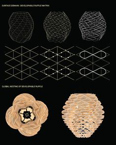 Luminescent Limacon integrates equation-based geometry with century fashion Parametrisches Design, Pattern Design, Interior Design, Glass Bead Game, Architecture Magazines, Architecture Diagrams, Architecture Portfolio, Wood Arch, 17th Century Fashion