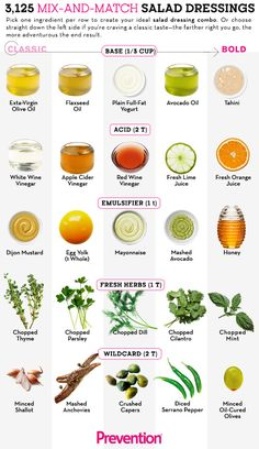 Easy Salad Dressing Recipes That Won't Leave You Bored - Lecker - Healthy Recipes Easy Salads, Healthy Salads, Easy Healthy Recipes, Easy Meals, Healthy Salad Dressings, Vegan Dressings, Healthy Detox, Healthy Soup, Healthy Dinners
