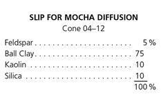 mocha diffusion slip recipe