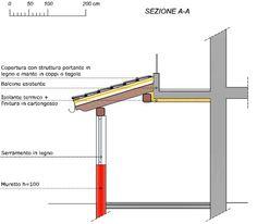 veranda: La realizzazione della veranda-progettare veranda