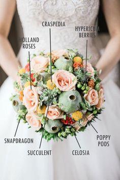 Floral Bouquet Recipes by Theme - Part 1