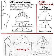 The great cap sleeve debate pt.2 - from: Kathleen Fasanella's blog http://fashion-incubator.com/archive/the-great-cap-sleeve-debate-pt-2/#