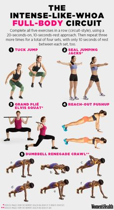 A 5-Move, Full-Body Circuit That's SUPER Intense | Women's Health Magazine