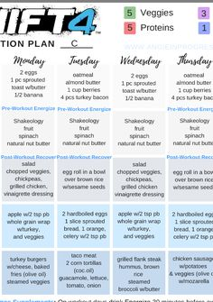 Pregnancy Hacks Sleep - - Pregnancy Shoot Garden - Pregnancy Belly Month By Month - Pregnancy Quotes Blessed - Pregnancy Quotes, Pregnancy Tips, Pregnancy Belly, Pregnancy Fashion, Runners Meal Plan, 21 Day Fix Meal Plan, T25 Meal Plan, Beachbody Meal Plan, Healthy Eating Meal Plan