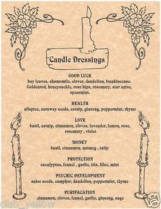 Candle Dressings Page for Book of Shadows Parchment Wicca Witchcraft BOS Pages