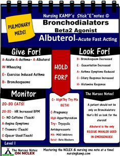 Albuterol is a medication class bronchodialtor andis the only rescue inhaler Given in ACUTE Pulmonary situations! From my NCLEX-200 Book The meds you should know-Beta2Agonist_1_Albuterol_Pumonary_MEDS_StickEnotes_Nursing KAMP
