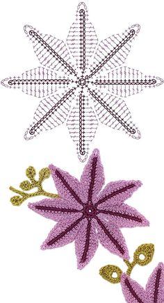 Watch The Video Splendid Crochet a Puff Flower Ideas. Phenomenal Crochet a Puff Flower Ideas. Free Crochet Doily Patterns, Crochet Motifs, Crochet Diagram, Thread Crochet, Crochet Designs, Freeform Crochet, Doilies Crochet, Crochet Puff Flower, Crochet Flower Tutorial
