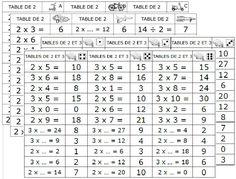 1000 images about maths calcul mental on pinterest - Calcul mental tables de multiplication ...