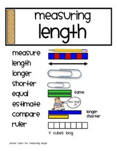 Length measurement-stations