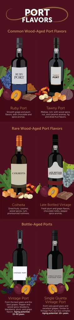 A Port Wine Primer: How Tawny and Ruby Ports Differ Winery Tasting Room, Wine Tasting, Wine Education, Homemade Wine, Wine Guide, Sweet Wine, Port Wine, Grape Juice, Wine Cheese