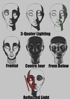 How Light affects the face by Aycasnis on DeviantArt