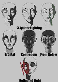 face light - Pesquisa Google