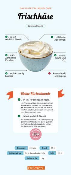 So könnt ihr den gesunden Frischkäse ganz einfach selber machen | eatsmarter.de #frischkäse #diy #selbermachen