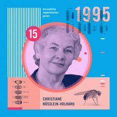 La  bióloga Christiane Nüsslein-Volhard (1942) nació un 20 de octubre
