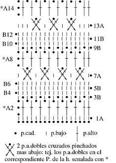 3 punto-esquema